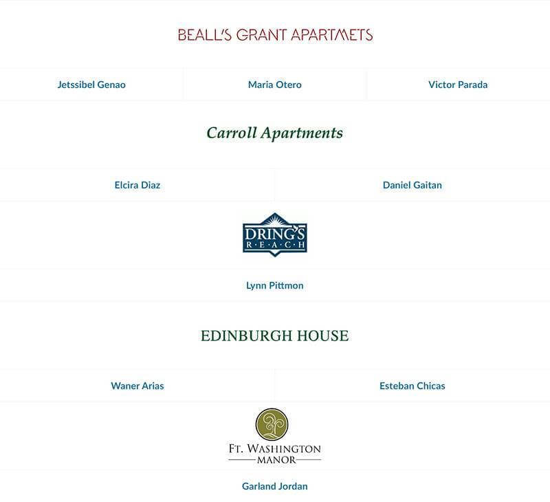 Beall's Grant, Carroll Apartments, and Edinburgh House employees