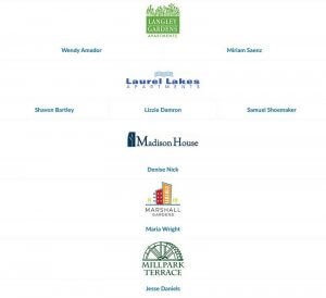 Langley Gardens, Laurel Lakes, Madison House, Marshall Gardens, and Mill Park Terrace Employees